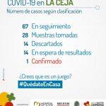 Alcaldía de La Ceja confirma primer caso de Covid-19